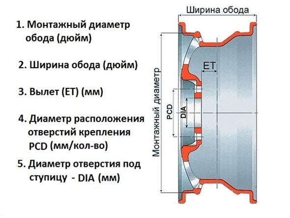 razmer-koles-shiny-i-diski-na-lada-vesta-3.jpg