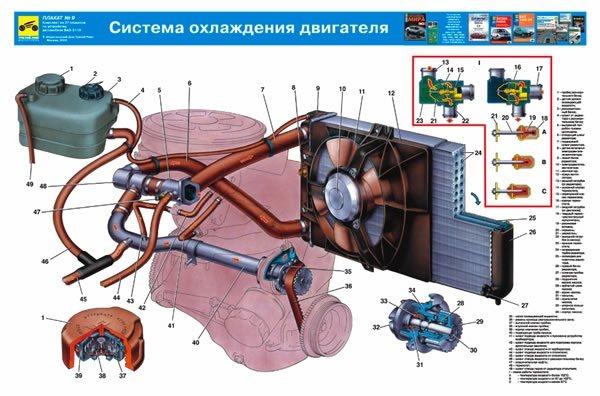 promyvka-sistemy-ohlazhdeniya-dvigatelya-vaz-21102.jpg