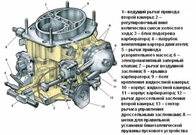 karbyurator-daaz-2107.jpg