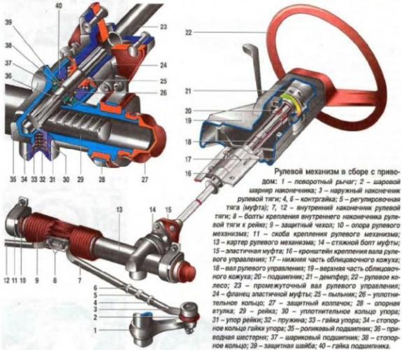ustroystvo-rulevogo-upravleniya-perednee-privodnogo-avtomobilya-vaz-600x521.jpg