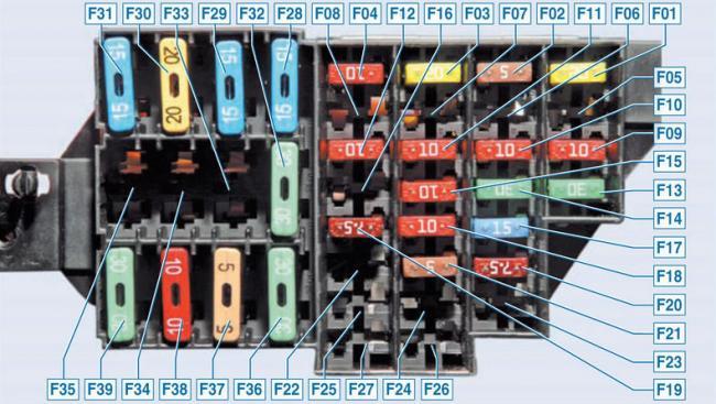 blok-predohranitelei-650x368.jpg