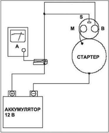 ctarter-na-vaz-2106_1.jpg