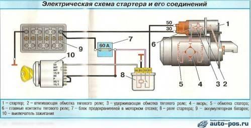 На картинке - электрическая схема стартера и ео соединений