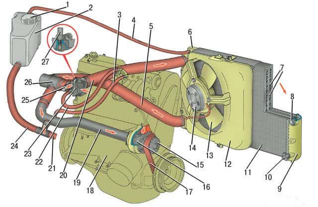 sistema-ohlazhdenya-vaz-2114.jpg