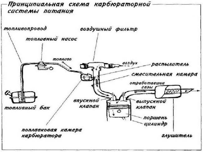 Toplivnaya-sistema-vaz-2107.jpg