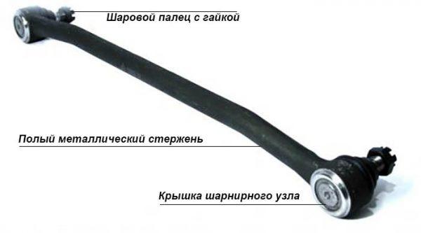 ustroystvo-sredney-rulevoy-tyagi-zhiguley-600x333.jpg