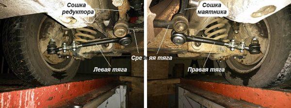raspolozhenie-rulevyh-tyag-na-semerke-600x223.jpg