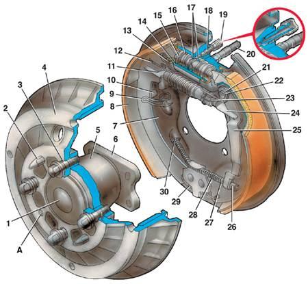 vaz-2109-ne-tormozit-zadnee-koleso.jpg