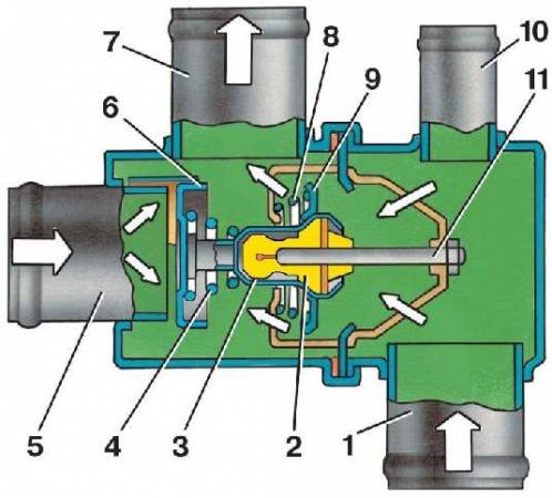 kakoy-termostat-postavit-na-zimu-na-vaz-2109-19.jpg