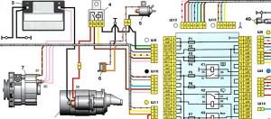 pochemu-generator-vaz-2110-ne-daet-zaryadku-akkumulyatoru1-300x132.jpg