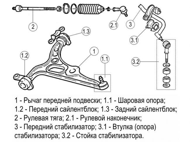 shema-peredney-podveski.jpg