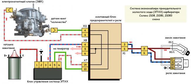 EPHH-karburator-Solkes-2108-schema.png