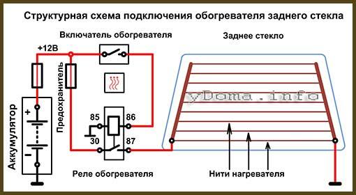 kak-proverit-obogrev-zadnego-stekla-vaz-21145.jpg