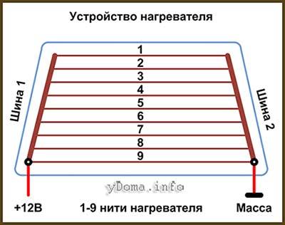 kak-proverit-obogrev-zadnego-stekla-vaz-21146.jpg