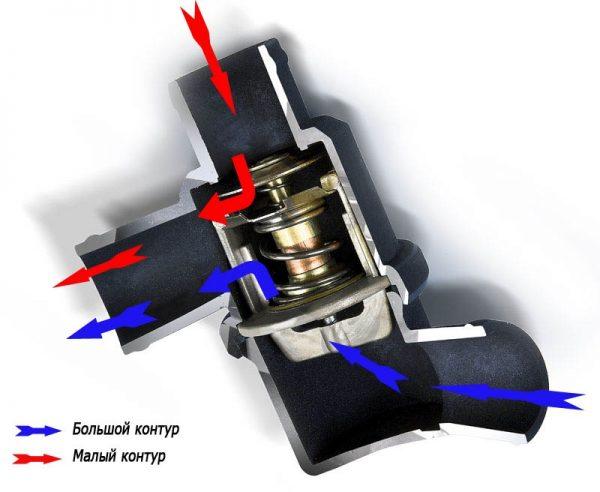 klapannyy-mehanizm-termostata-vaz-2101-600x492.jpg