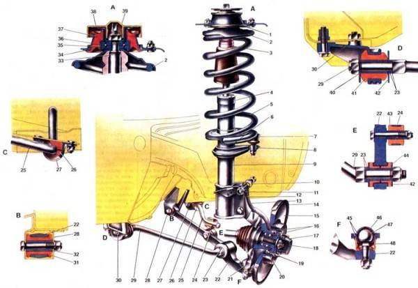 vaz-2108-remont-podveski-600x413.jpg