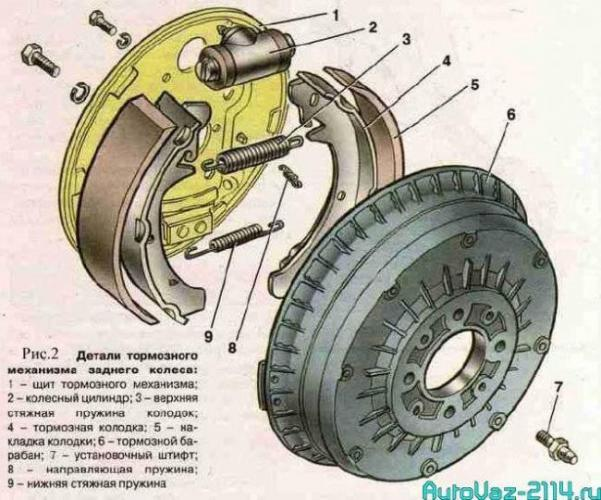 Устройство тормозного механизма заднего колеса на ВАЗ 2114