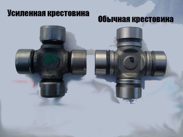 razlichiya-krestovin-600x450.jpg