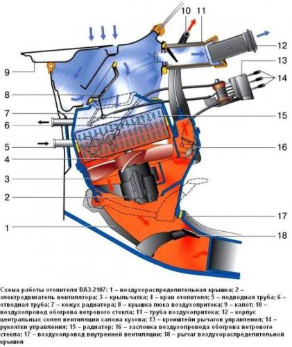 otopitelnaya-sistema-vaz-2107-586x695.jpg