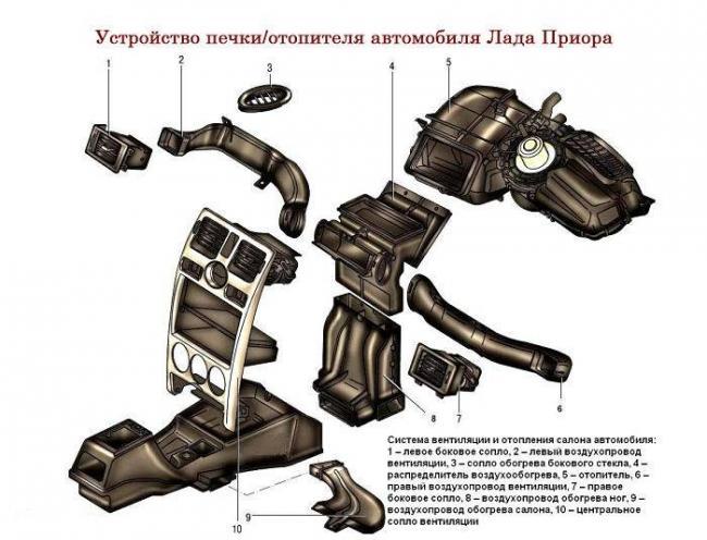 Ustrojstvo-otopitelya-na-Priore_opt.jpg