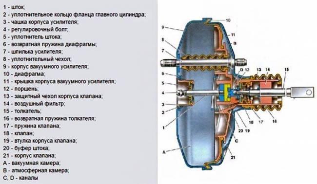 zamena-vut-vaz-21114-1.jpg