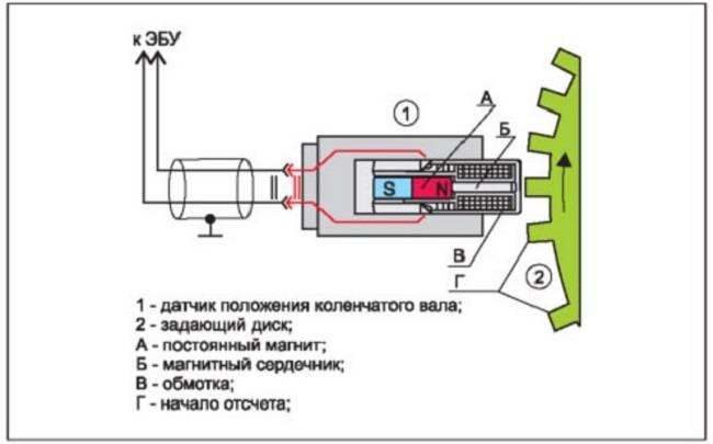 Konstruktsiya-DPKV.jpg