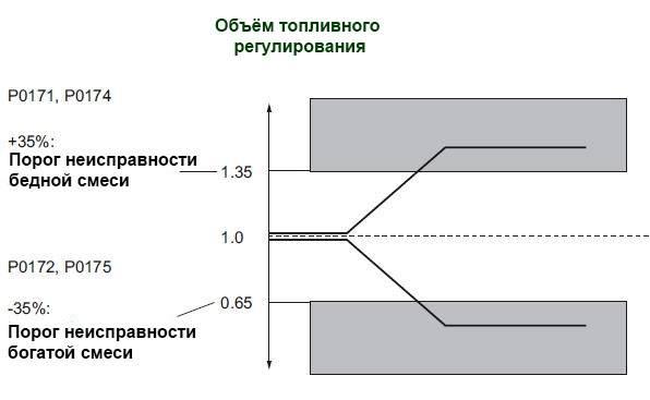 p0172-diagram.jpg
