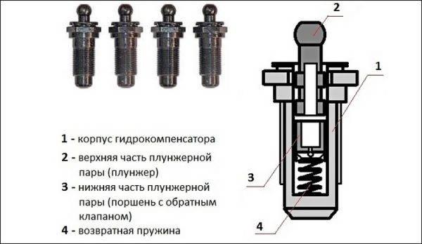 ustroystvo-gidrokompensatora-600x348.jpg