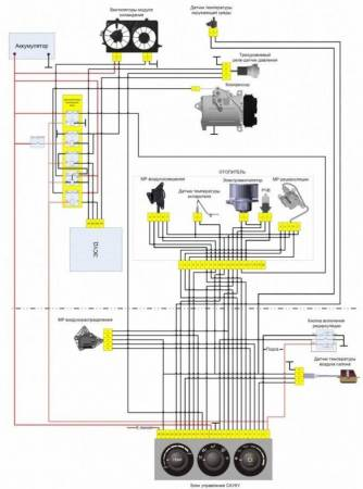 shema-elektricheskaya-printsipialnaya-sistemy-konditsionirovaniya-i-otopleniya.jpg