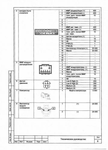 shema-elektricheskaya-printsipialnaya-sistemy-konditsionirovaniya-i-otopleniya-3.jpg