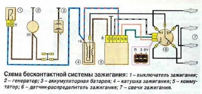Ustanovka-elektronnogo-zazhiganiya-na-VAZ-2106-1.jpg