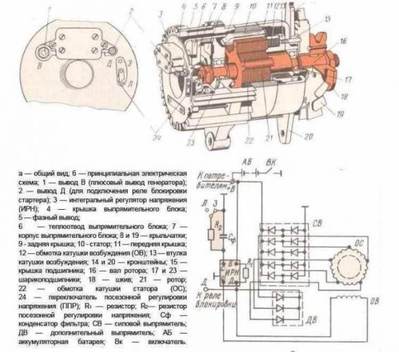 Модель генераторной установки 94.3701