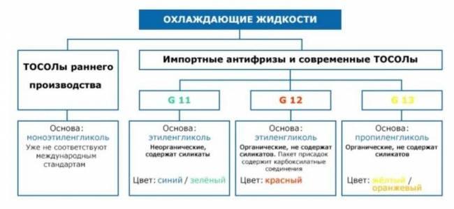 Harakteristika-ohlazhdayushhej-zhidkosti-800x369.jpg