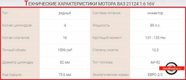 1590672044_autoblogcar.ru_engine_vaz_21124_0103.jpg