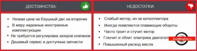 1590672398_autoblogcar.ru_engine_vaz_21124_0108.jpg