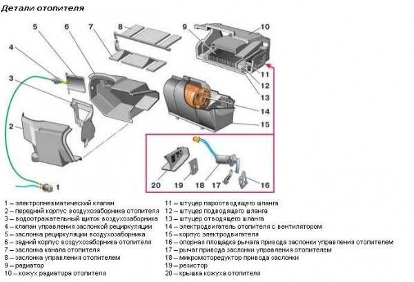 pechka-na-vaz-2110-ploho-greet-ili-ne-rabotaet-ventilyator3.jpg