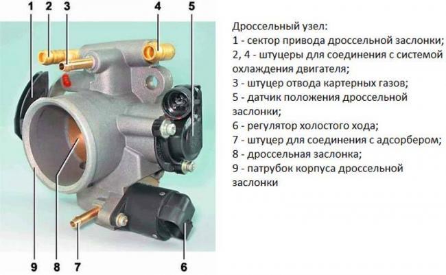 elektronnuy-drossel-vaz-2114-01.jpg
