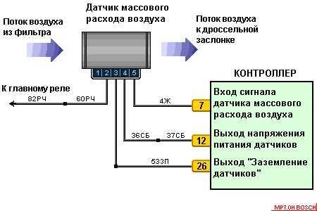kalina-p0102-oshibka_1.jpg