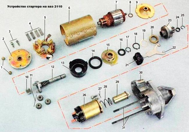 Ustrojstvo-startera-na-vaz-2110.jpg